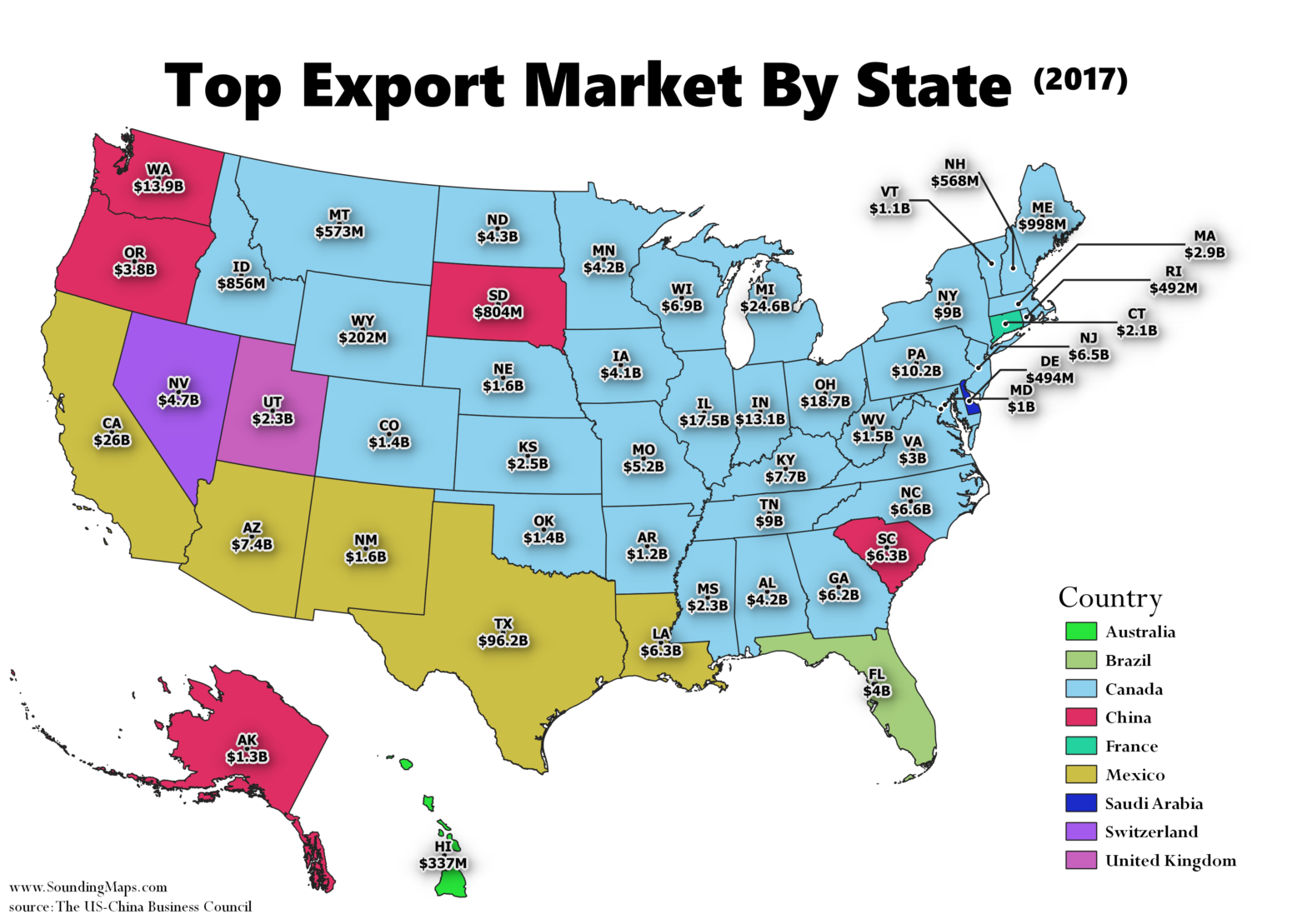 United States Export Markets